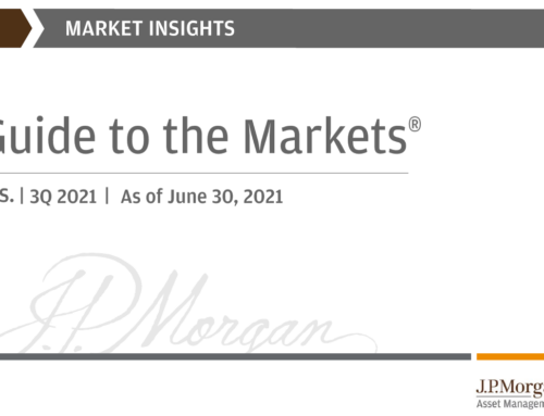Q2 2021 JP Morgan Guide to the Markets